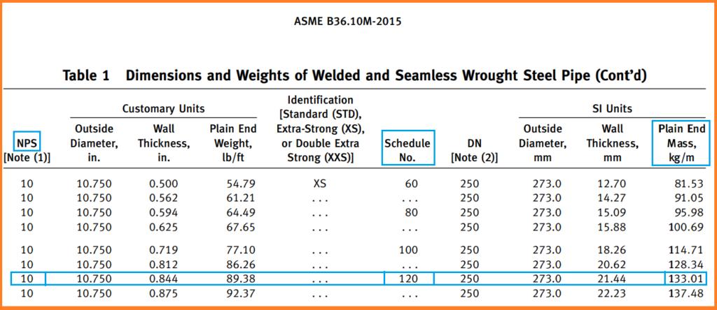 ASME-B-36.10M-Plain-end-mass