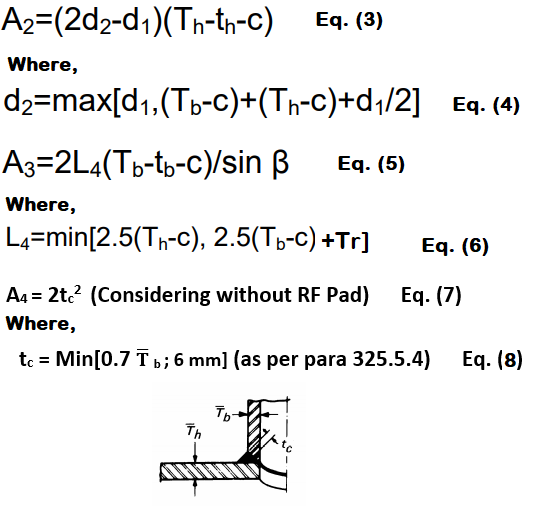 Reinforcement Pad Calculation Formula