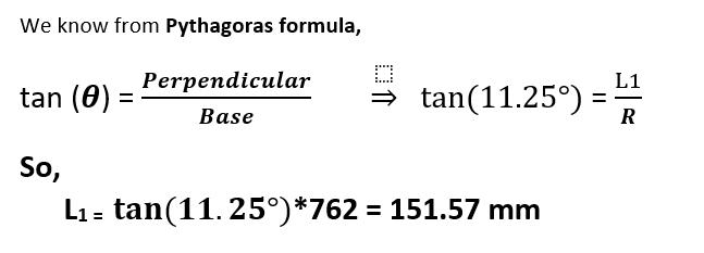 Phythagoros-formula