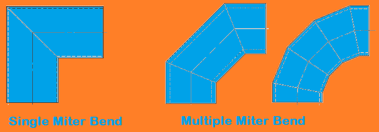 Difference Between Single and Multiple Miter Bend