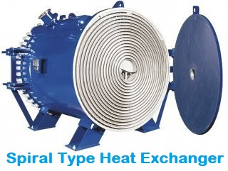 Spiral Type Exchanger