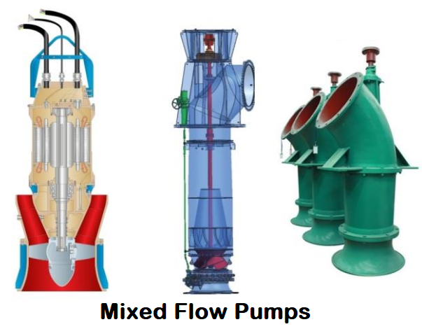 Mixed Flow type centrifugal pump