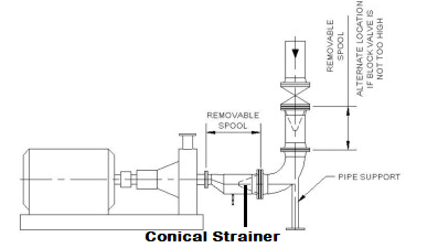 Conical or Temporary Strainer