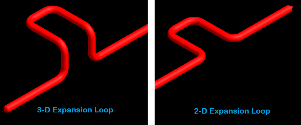 Types of expansion loops