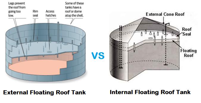 External Floating Roof Tanks VS Internal Floating Roof Tanks