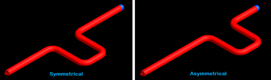 Position of expansion loops